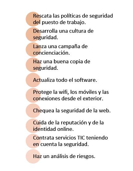 10 pilares ciberseguridad negocios