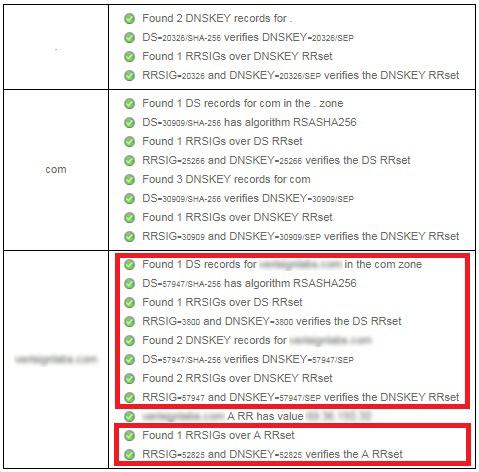 Dominio con DNSSEC activado