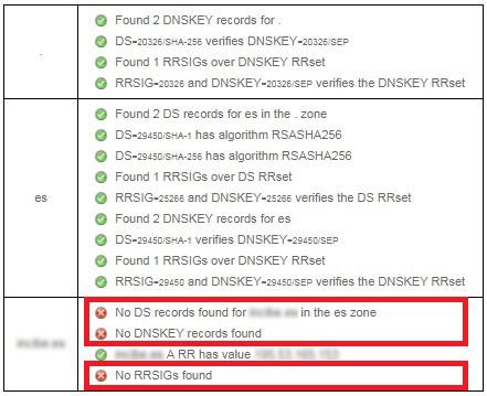 Dominio sin DNSSEC activado.