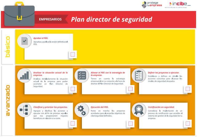 Checklist del plan director de seguridad