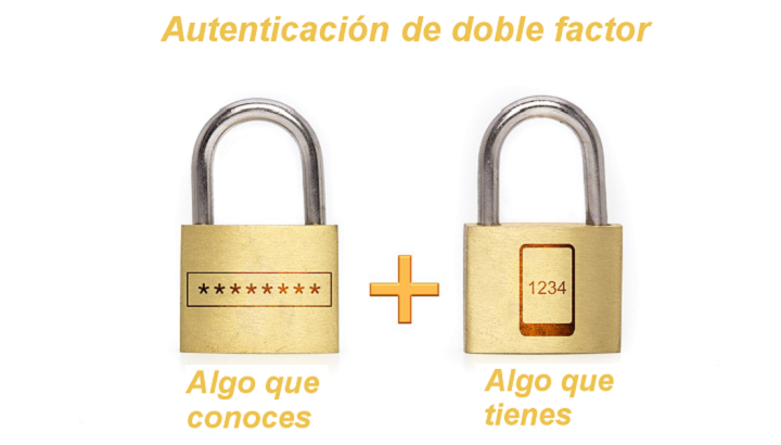 Autenticación de doble factor