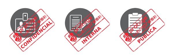 Imagen que muestra una clasificación de la información en confidencial, interna y pública.