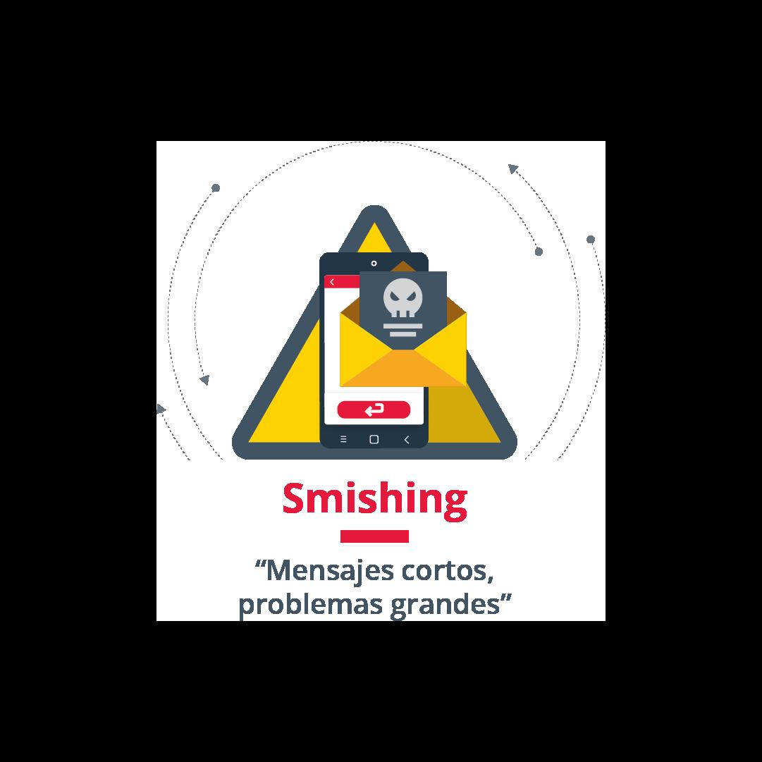 ¿Qué es el Smishing? Mensajes cortos, problemas grandes