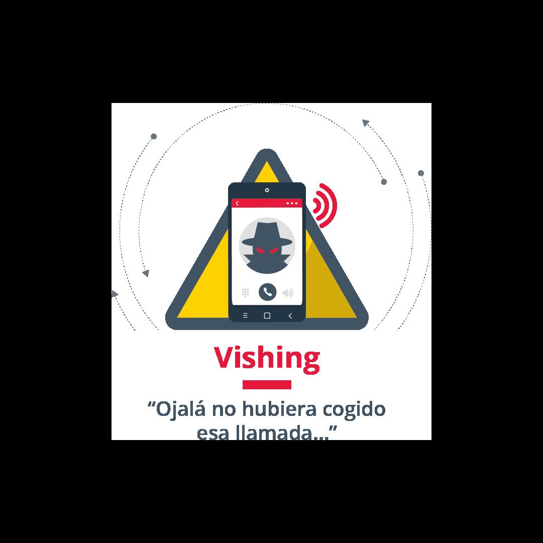 ¿Qué es el Vishing?