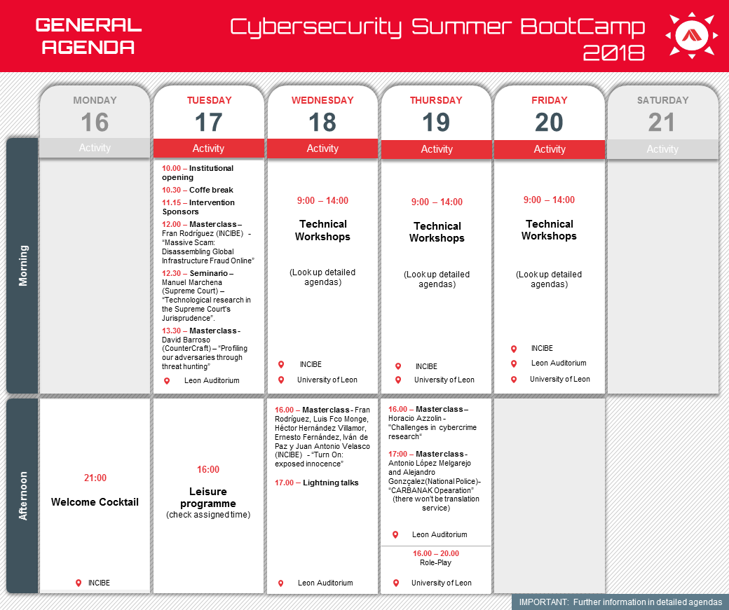 Agenda general Cybersecurity Summer BootCamp